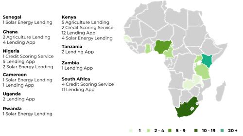 lending tech market map africa 2019