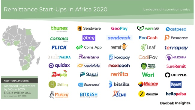 40 remittance and money transfer start-ups in Africa