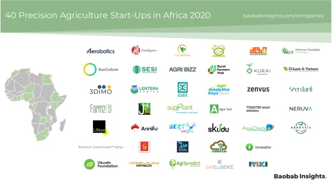40 Precision AgTech companies Africa 2020