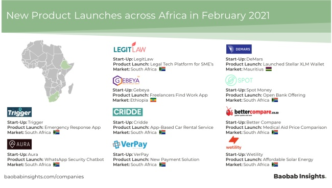 product launch market map africa 2021