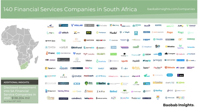 140 FinTech companies in South Africa 2021