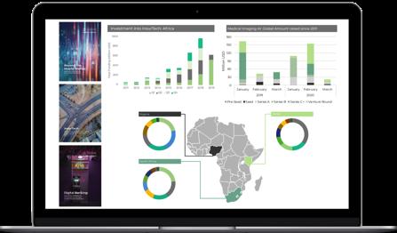 Baobab Insights Platform Data